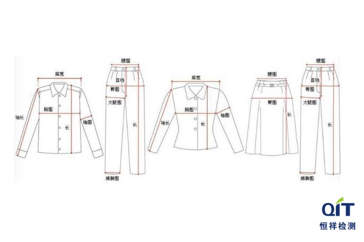 机织、针织服装号型依据哪些标准?
